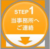 Step1 当事務所へご連絡