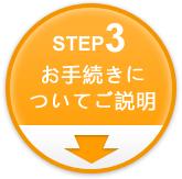 Step3 手続きについてご説明